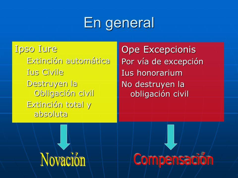En general Ipso Iure Extinción automática Ius Civile Destruyen la Obligación civil Extinción total y absoluta Ope Excepcionis Por vía de excepción Ius