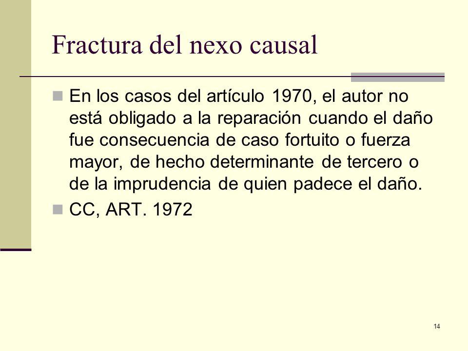 14 Fractura del nexo causal En los casos del artículo 1970, el autor no está obligado a la reparación cuando el daño fue consecuencia de caso fortuito