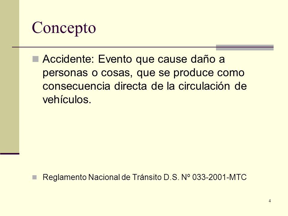 4 Concepto Accidente: Evento que cause daño a personas o cosas, que se produce como consecuencia directa de la circulación de vehículos. Reglamento Na