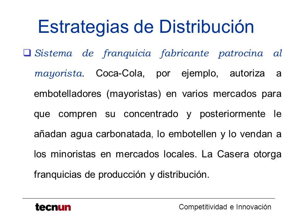 Competitividad e Innovación Estrategias de Distribución Sistema de franquicia fabricante patrocina al mayorista. Coca-Cola, por ejemplo, autoriza a em