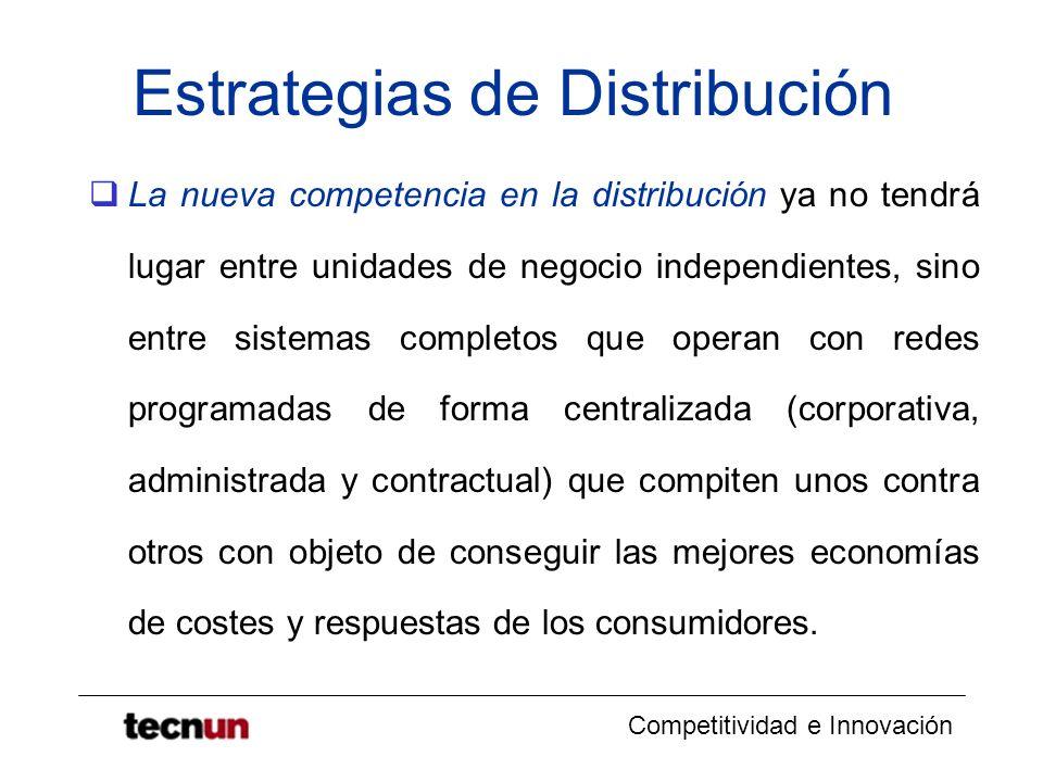 Competitividad e Innovación Estrategias de Distribución La nueva competencia en la distribución ya no tendrá lugar entre unidades de negocio independi