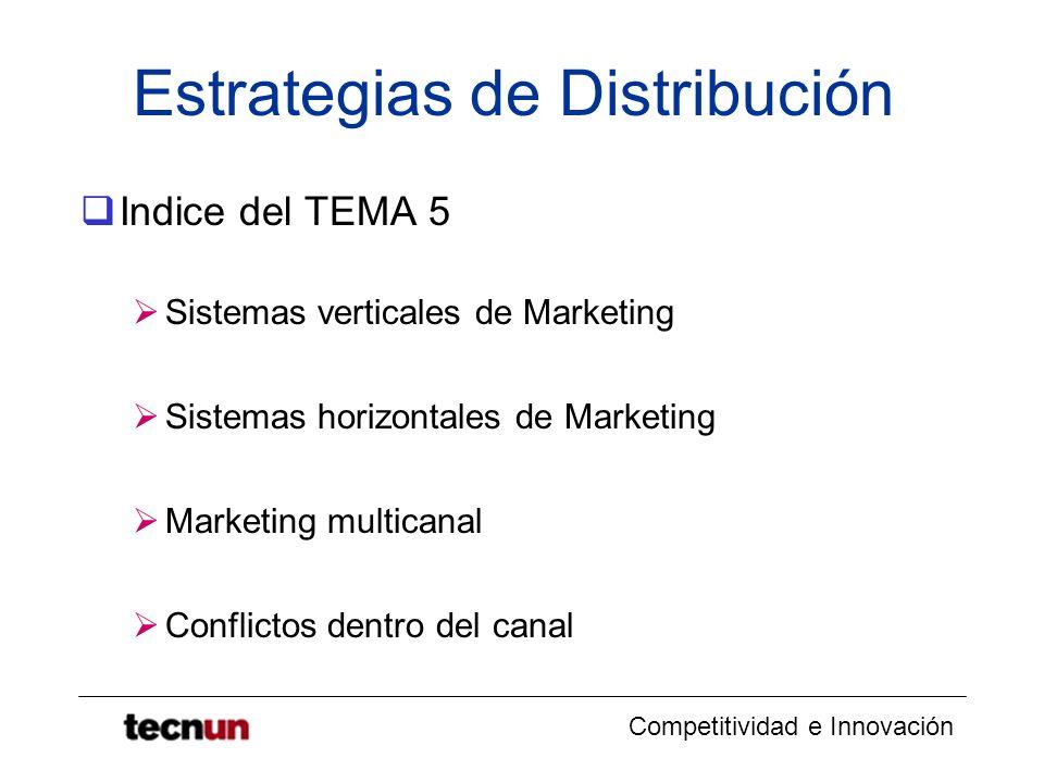 Competitividad e Innovación Estrategias de Distribución Sistemas verticales de Marketing Un sistema convencional de marketing comprende a un fabricante independiente y uno o varios mayoristas y minoristas.