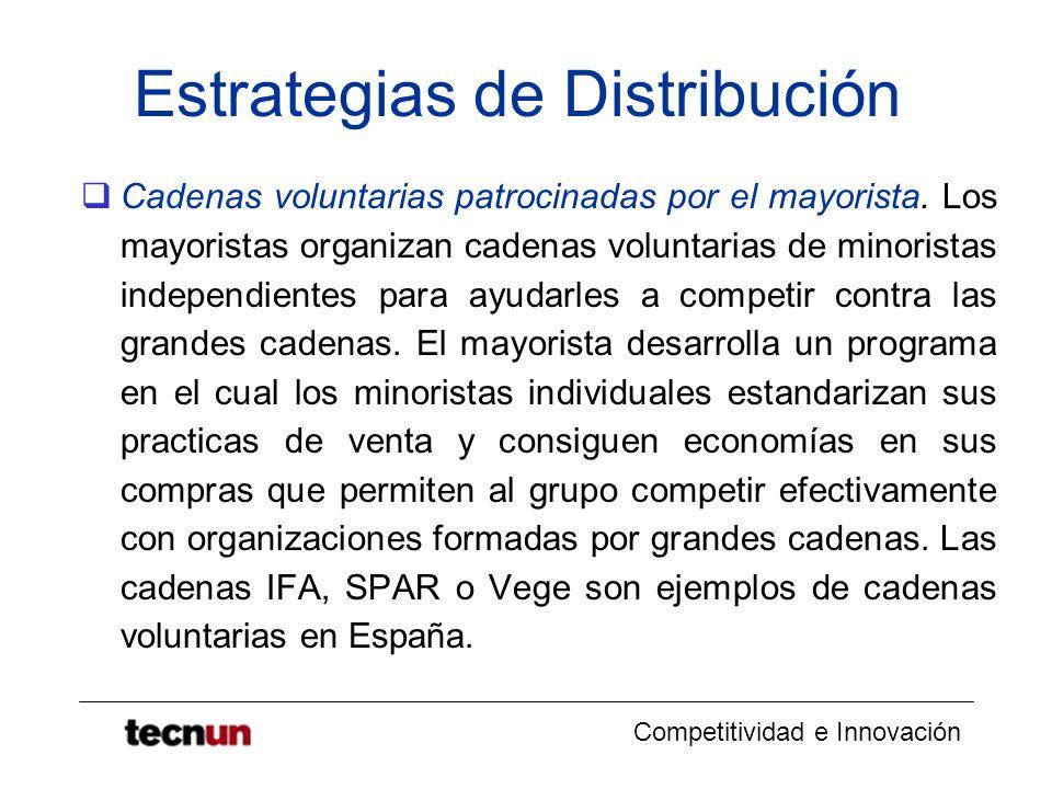Competitividad e Innovación Estrategias de Distribución Cadenas voluntarias patrocinadas por el mayorista. Los mayoristas organizan cadenas voluntaria