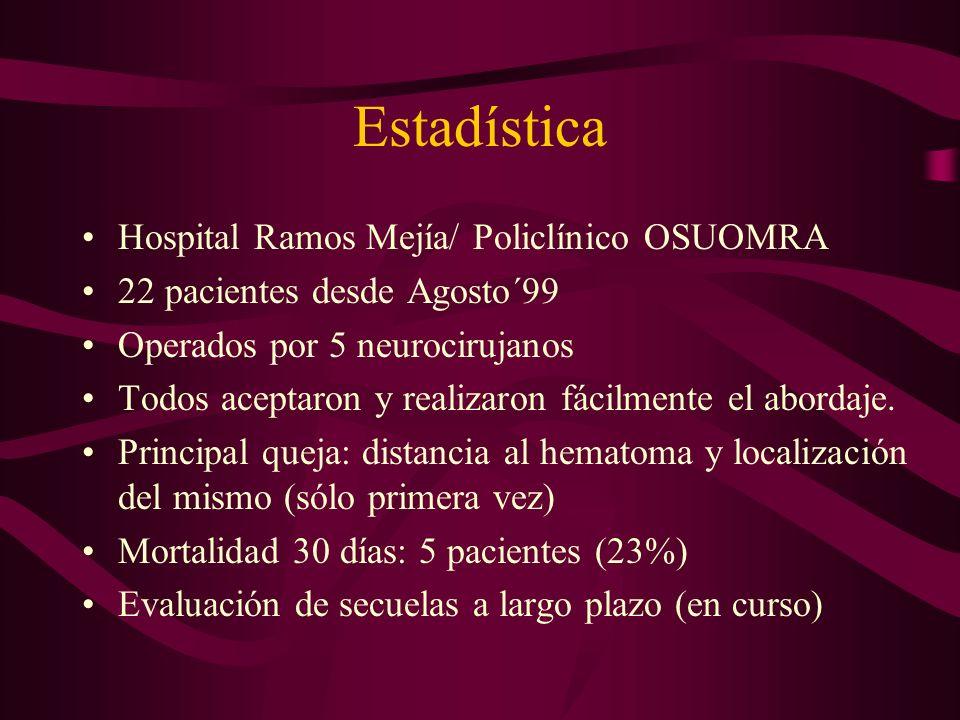 Estadística Hospital Ramos Mejía/ Policlínico OSUOMRA 22 pacientes desde Agosto´99 Operados por 5 neurocirujanos Todos aceptaron y realizaron fácilmente el abordaje.