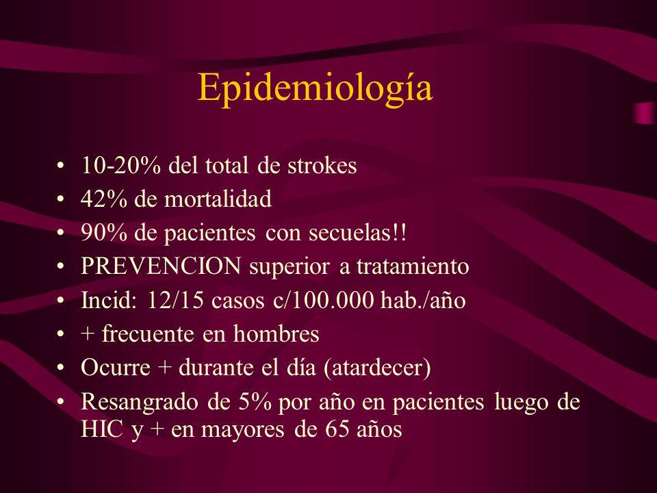 Epidemiología 10-20% del total de strokes 42% de mortalidad 90% de pacientes con secuelas!.