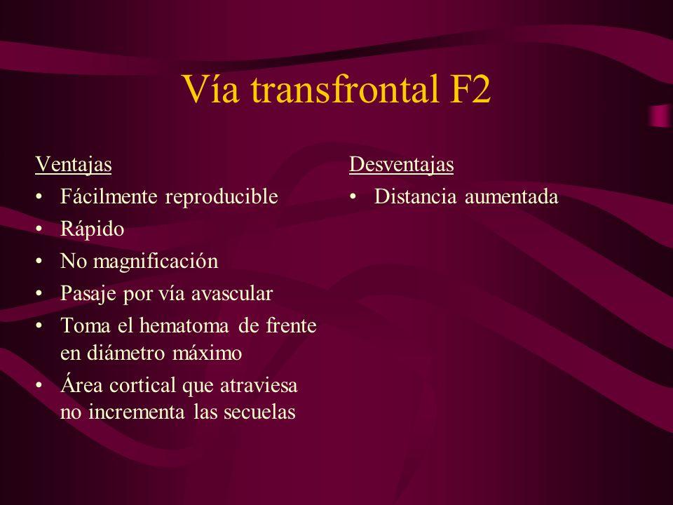 Vía transfrontal F2 Ventajas Fácilmente reproducible Rápido No magnificación Pasaje por vía avascular Toma el hematoma de frente en diámetro máximo Área cortical que atraviesa no incrementa las secuelas Desventajas Distancia aumentada
