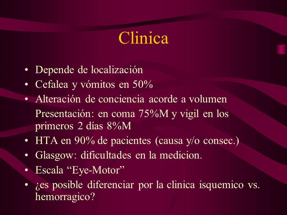 Clinica Depende de localización Cefalea y vómitos en 50% Alteración de conciencia acorde a volumen Presentación: en coma 75%M y vigil en los primeros 2 días 8%M HTA en 90% de pacientes (causa y/o consec.) Glasgow: dificultades en la medicion.