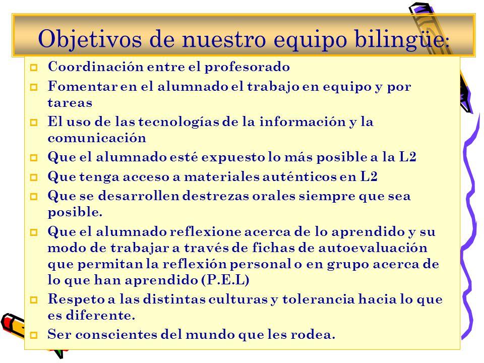 Objetivos de nuestro equipo bilingüe : Coordinación entre el profesorado Fomentar en el alumnado el trabajo en equipo y por tareas El uso de las tecno