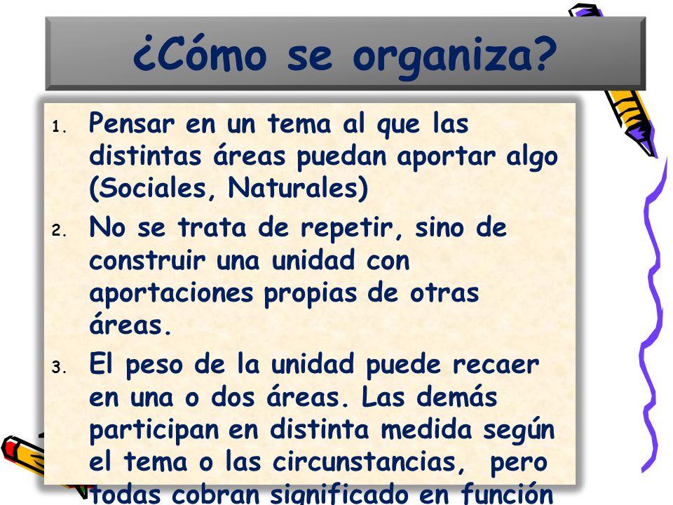 ¿Cómo se organiza? 1. Pensar en un tema al que las distintas áreas puedan aportar algo (Sociales, Naturales) 2. No se trata de repetir, sino de constr