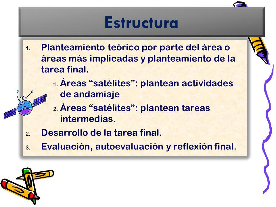 Estructura 1. Planteamiento teórico por parte del área o áreas más implicadas y planteamiento de la tarea final. 1. Áreas satélites: plantean activida