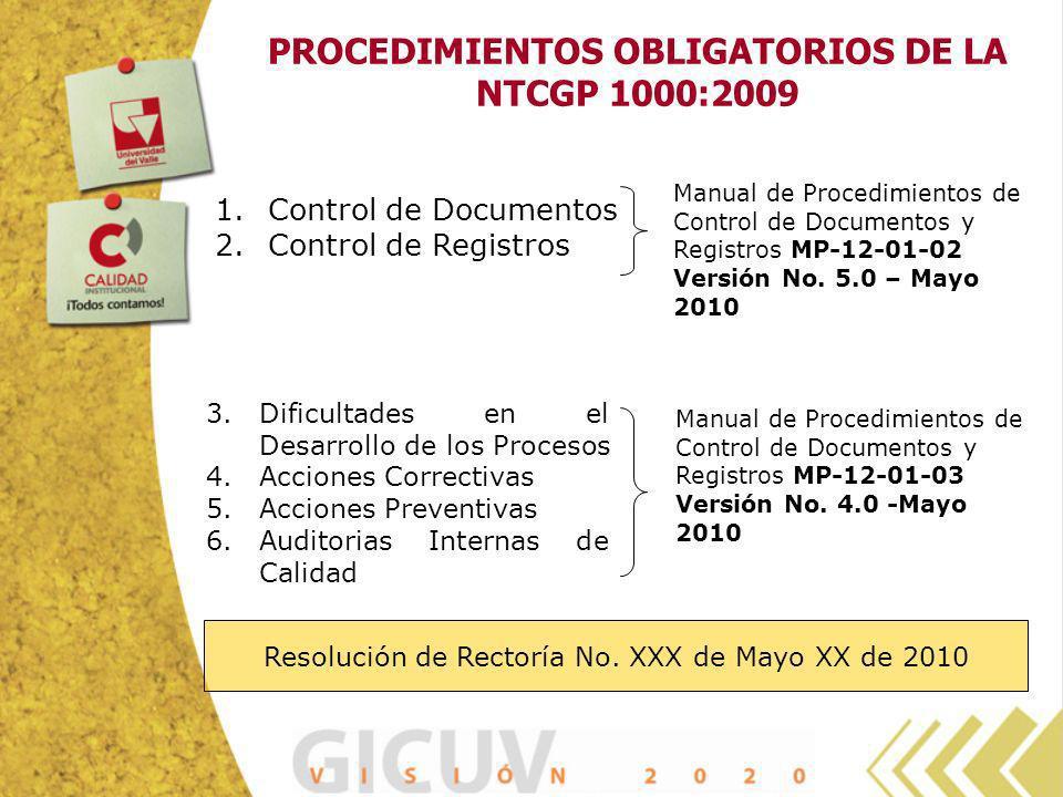 PROCEDIMIENTOS OBLIGATORIOS DE LA NTCGP 1000:2009 1.Control de Documentos 2.Control de Registros Manual de Procedimientos de Control de Documentos y R