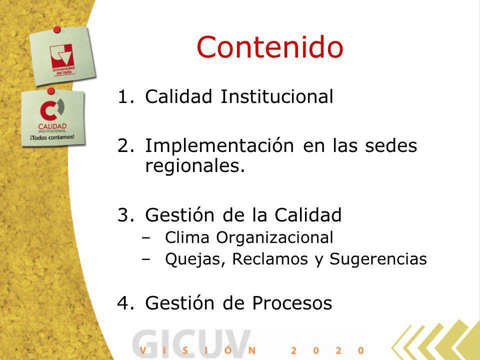 Contenido 1.Calidad Institucional 2.Implementación en las sedes regionales. 3.Gestión de la Calidad –Clima Organizacional –Quejas, Reclamos y Sugerenc