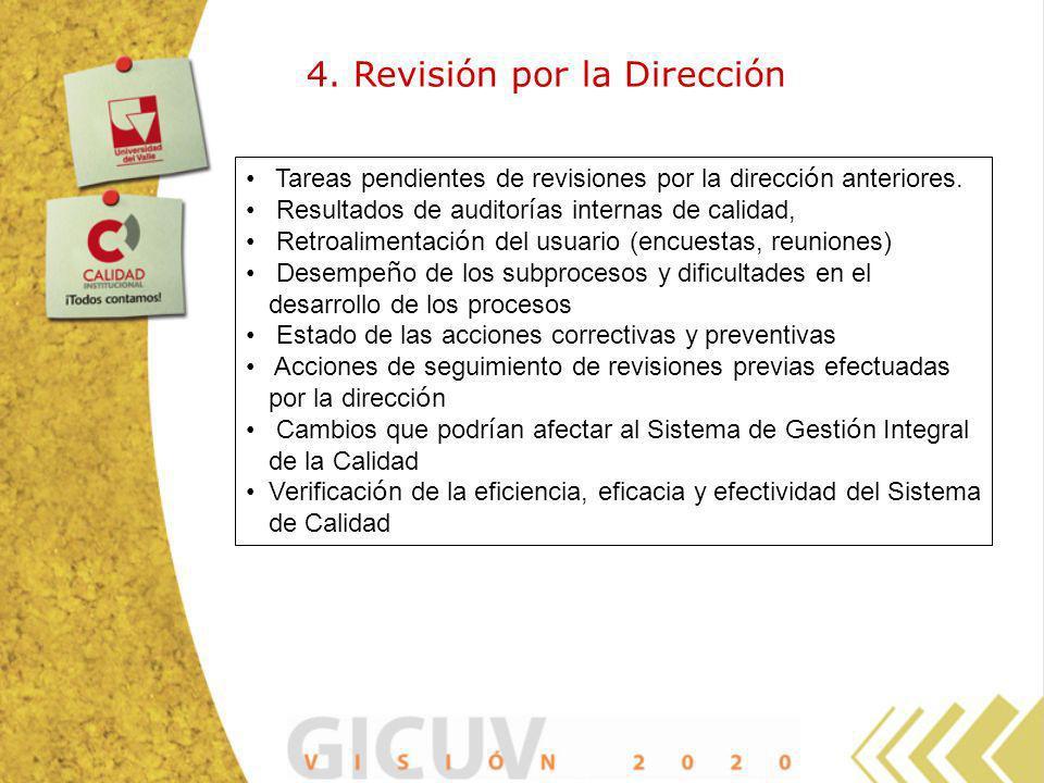 4. Revisión por la Dirección Tareas pendientes de revisiones por la direcci ó n anteriores. Resultados de auditor í as internas de calidad, Retroalime