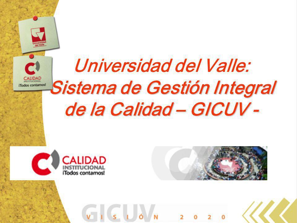 Sistema de Gestión Integral de la Calidad – GICUV - Universidad del Valle: Sistema de Gestión Integral de la Calidad – GICUV -