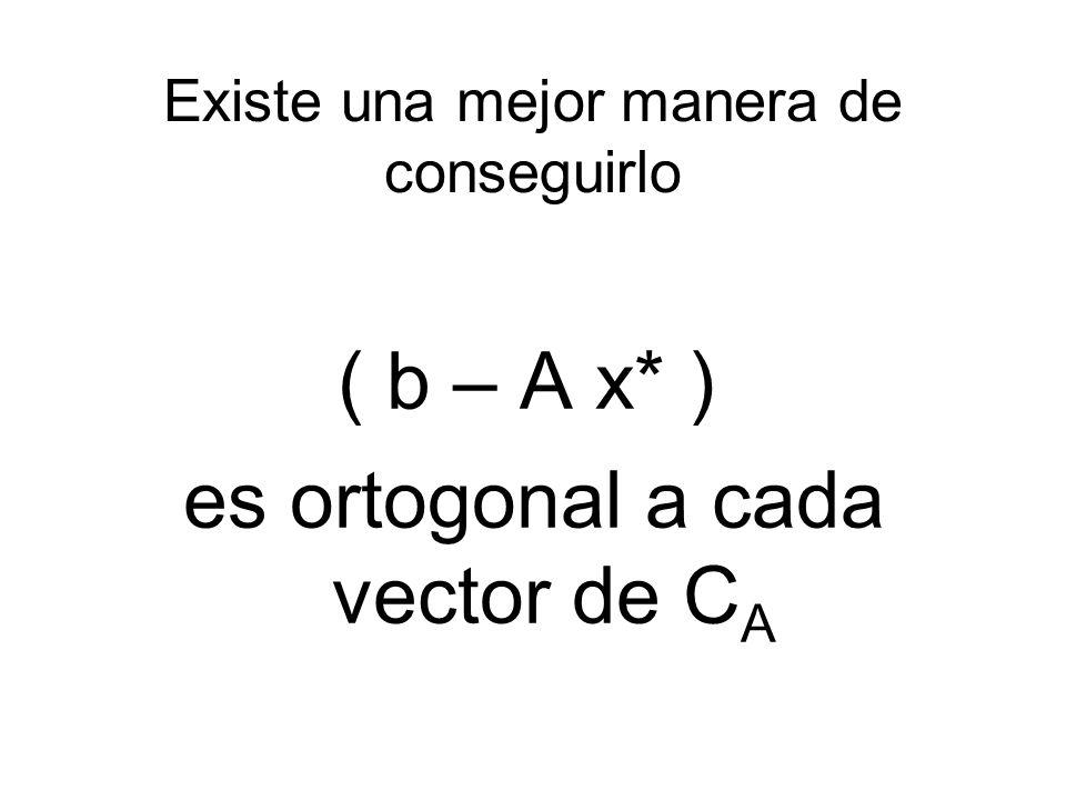 Existe una mejor manera de conseguirlo ( b – A x* ) es ortogonal a cada vector de C A