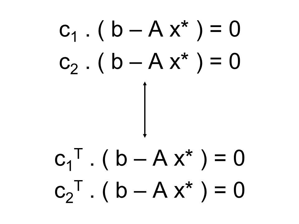 c 1. ( b – A x* ) = 0 c 2. ( b – A x* ) = 0 c 1 T. ( b – A x* ) = 0 c 2 T. ( b – A x* ) = 0
