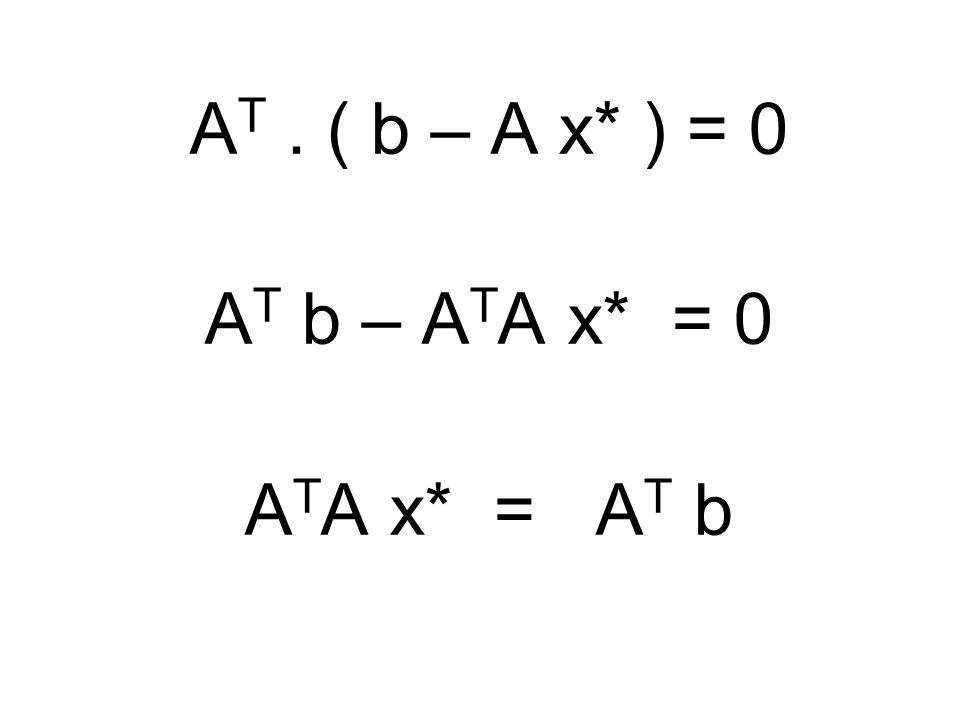 A T. ( b – A x* ) = 0 A T b – A T A x* = 0 A T A x* = A T b