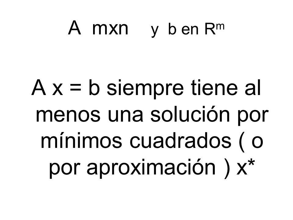 A mxn y b en R m A x = b siempre tiene al menos una solución por mínimos cuadrados ( o por aproximación ) x*