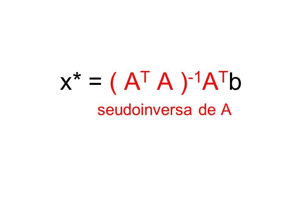 x* = ( A T A ) -1 A T b seudoinversa de A