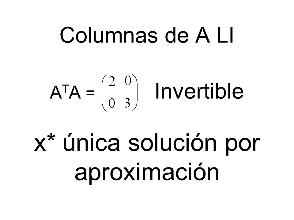Columnas de A LI A T A = Invertible x* única solución por aproximación