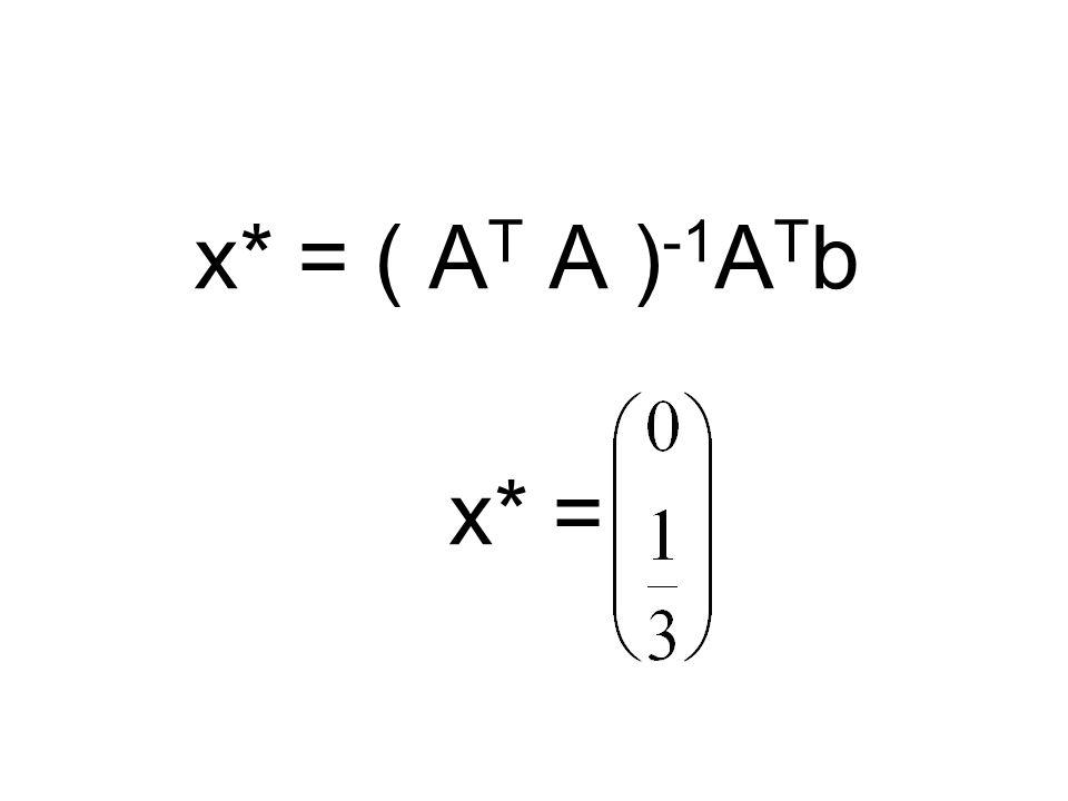 x* = ( A T A ) -1 A T b x* =
