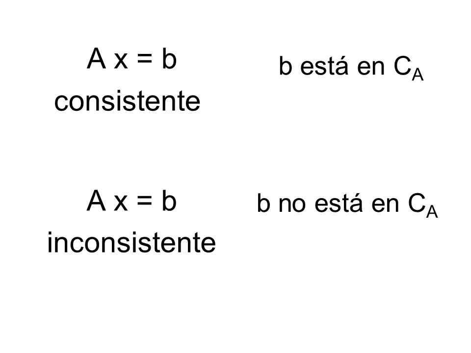 A x = b consistente b está en C A A x = b inconsistente b no está en C A