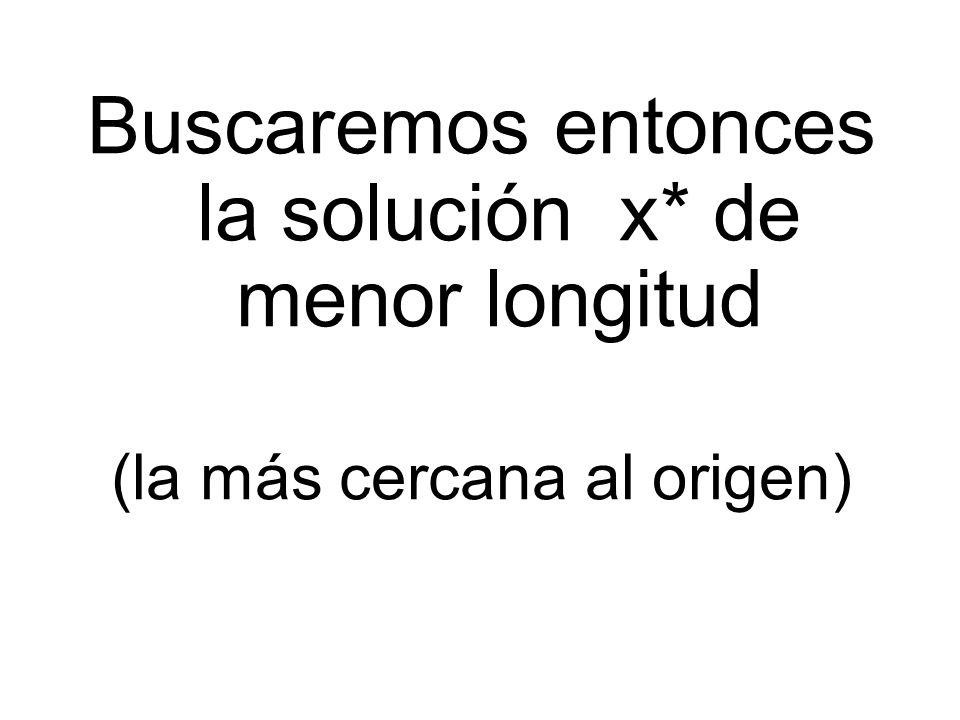 Buscaremos entonces la solución x* de menor longitud (la más cercana al origen)