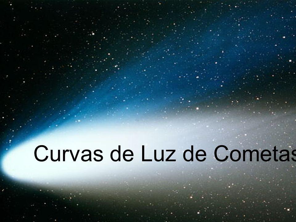 Curvas de Luz de Cometas