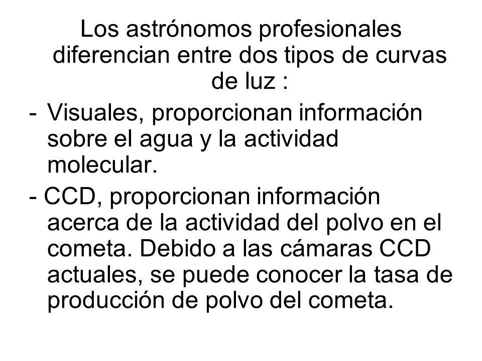 Los astrónomos profesionales diferencian entre dos tipos de curvas de luz : -Visuales, proporcionan información sobre el agua y la actividad molecular