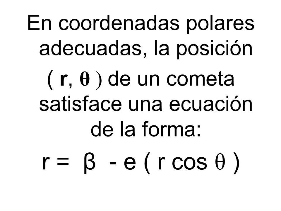 En coordenadas polares adecuadas, la posición ( r, θ ) de un cometa satisface una ecuación de la forma: r = β - e ( r cos θ )