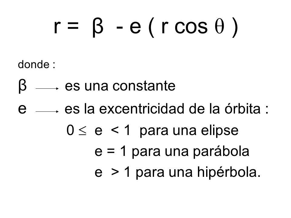 donde : β es una constante e es la excentricidad de la órbita : 0 e < 1 para una elipse e = 1 para una parábola e > 1 para una hipérbola.