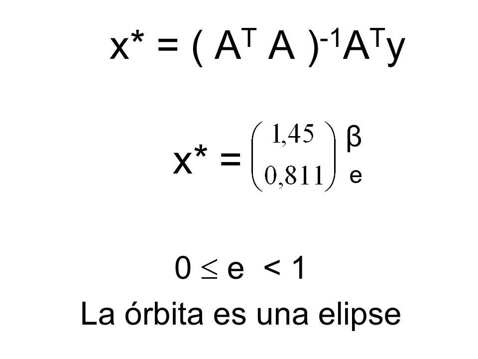 x* = ( A T A ) -1 A T y x* = 0 e < 1 La órbita es una elipse β e
