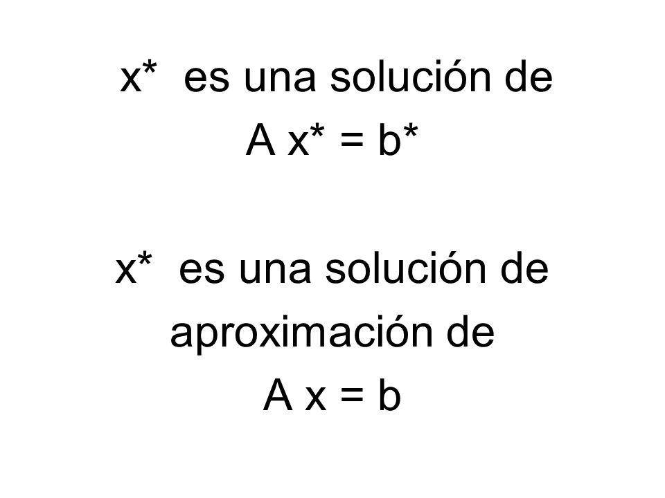 vector de error de mínimos cuadrados _ = Ax* _ y=