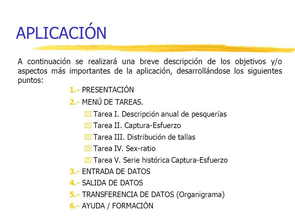 APLICACIÓN 1.- PRESENTACIÓN 2.- MENÚ DE TAREAS. yTarea I. Descripción anual de pesquerías yTarea II. Captura-Esfuerzo yTarea III. Distribución de tall