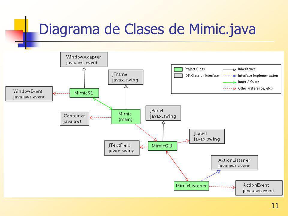 11 Diagrama de Clases de Mimic.java