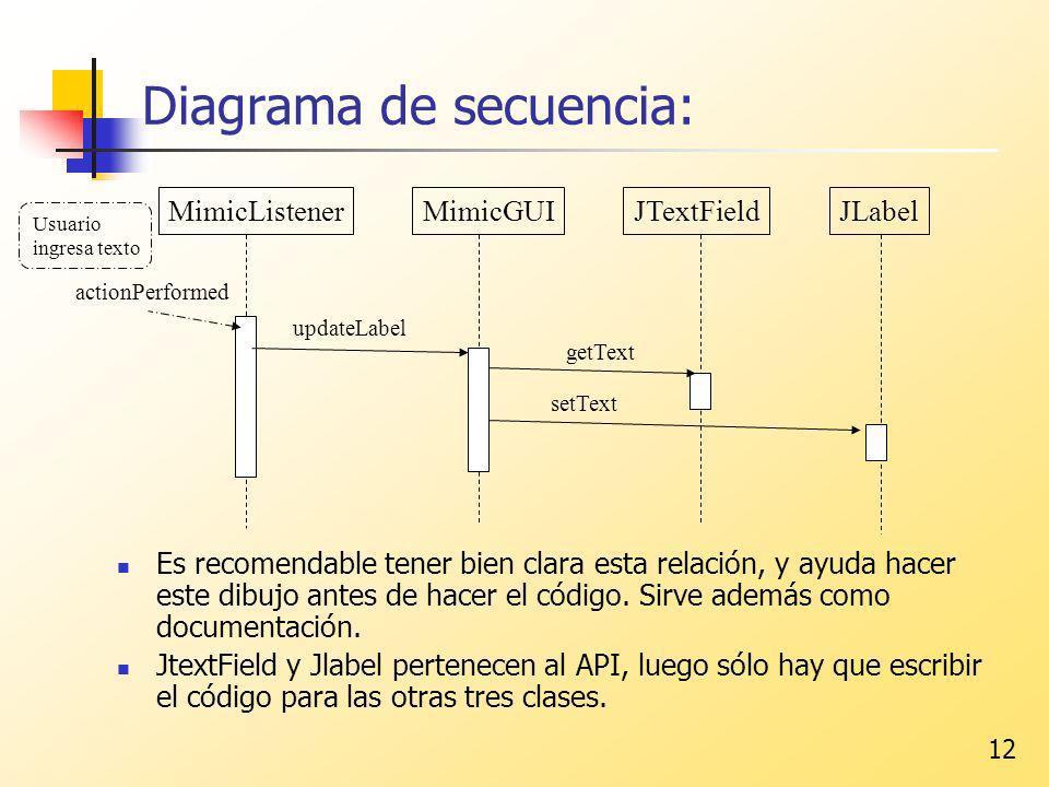 12 Diagrama de secuencia: Es recomendable tener bien clara esta relación, y ayuda hacer este dibujo antes de hacer el código. Sirve además como docume