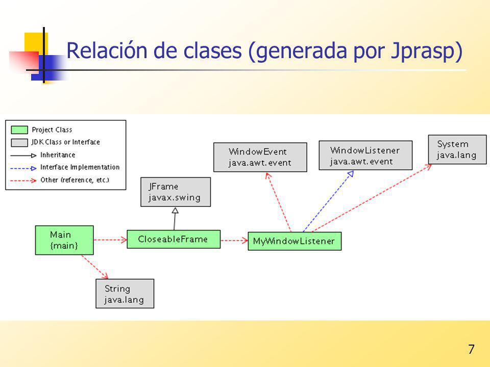 8 Diagrama de secuencia para creación de ventana MainClosableFrameMyWindowListener JVM inicia main ClosableFrame show addWindowListener