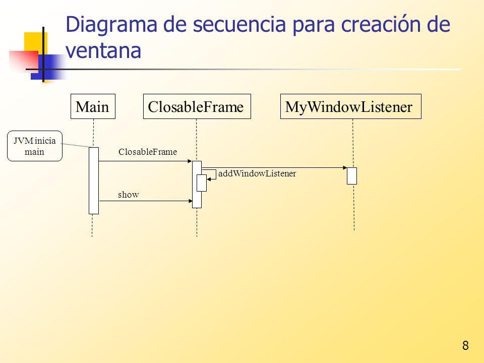 9 Explicación Objetos en la clase ClosableFrame causan que una ventana aparezca en la pantalla del usuario.