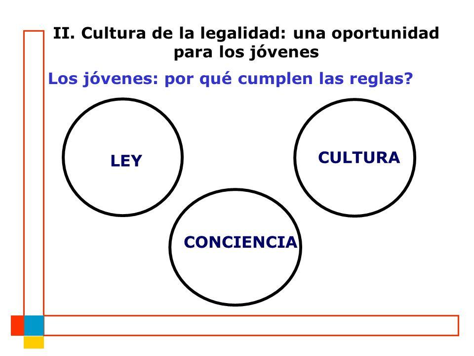 CULTURA LEY CONCIENCIA II. Cultura de la legalidad: una oportunidad para los jóvenes Los jóvenes: por qué cumplen las reglas?