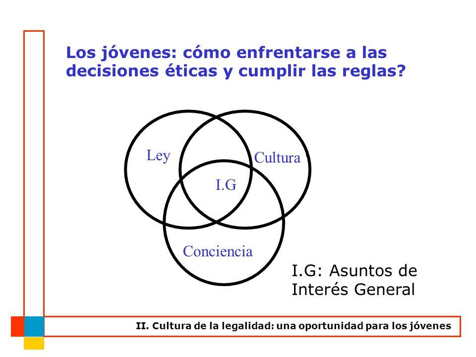. Ley. I.G: Asuntos de Interés General Cultura I.G Conciencia Los jóvenes: cómo enfrentarse a las decisiones éticas y cumplir las reglas? II. Cultura