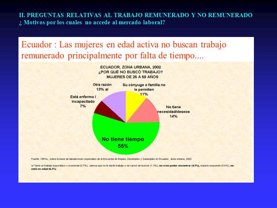 II. PREGUNTAS RELATIVAS AL TRABAJO REMUNERADO Y NO REMUNERADO ¿ Motivos por los cuales no accede al mercado laboral? Ecuador : Las mujeres en edad act