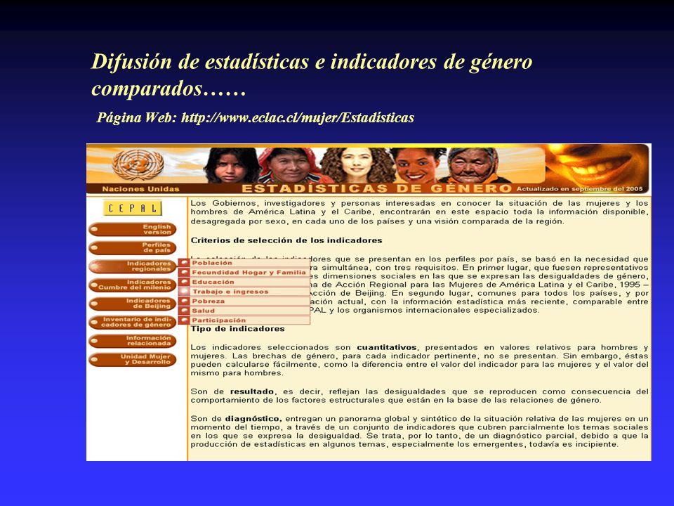 MÉTODO DEDUCTIVO: MÉTODO DEDUCTIVO: Indicadores surgen de un marco teórico/conceptual MÉTODO INDUCTIVO MÉTODO INDUCTIVO Indicadores determinados por la disponibilidad de datos INDICADORES PROPUESTOS DESARROLLO DEL SISTEMA DE INDICADORES DE GENERO INDICADORES DISPONIBLES