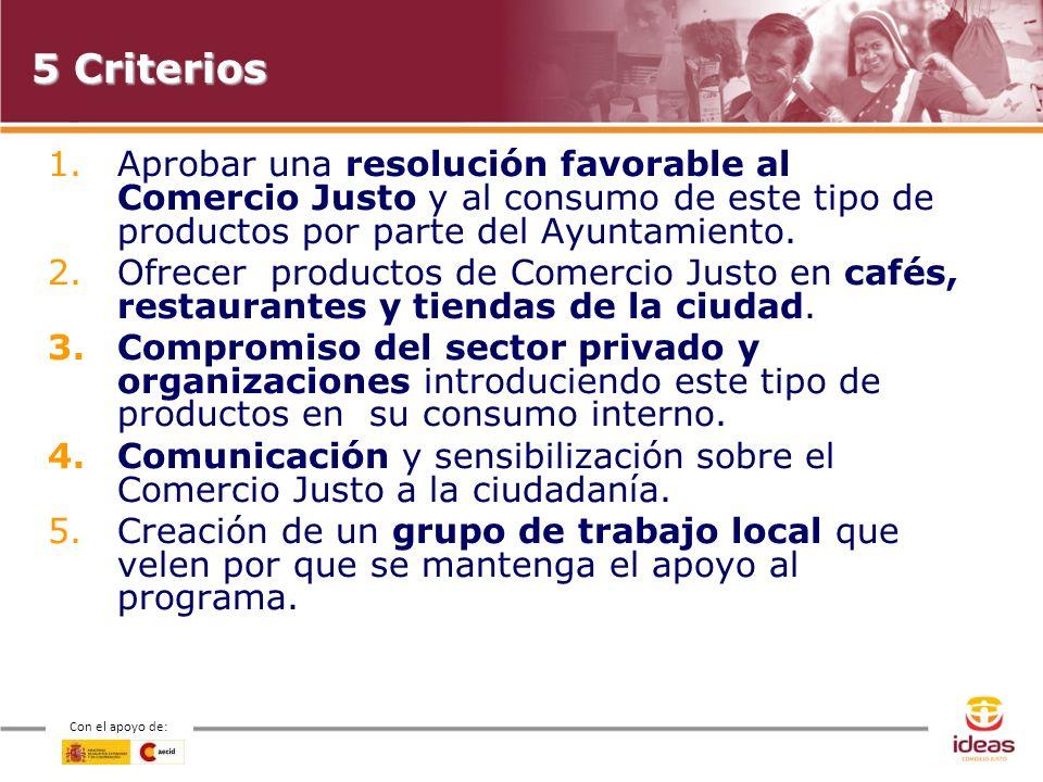 Con el apoyo de: 5 Criterios 1.Aprobar una resolución favorable al Comercio Justo y al consumo de este tipo de productos por parte del Ayuntamiento.