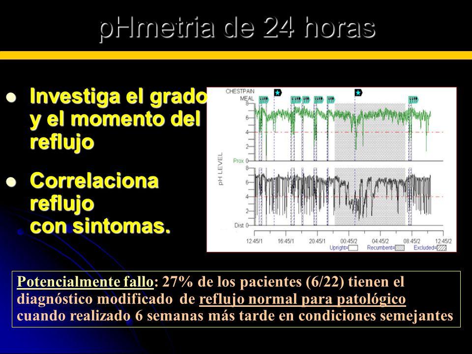 pHmetria de 24 horas Investiga el grado y el momento del reflujo Investiga el grado y el momento del reflujo Correlaciona reflujo con sintomas. Correl