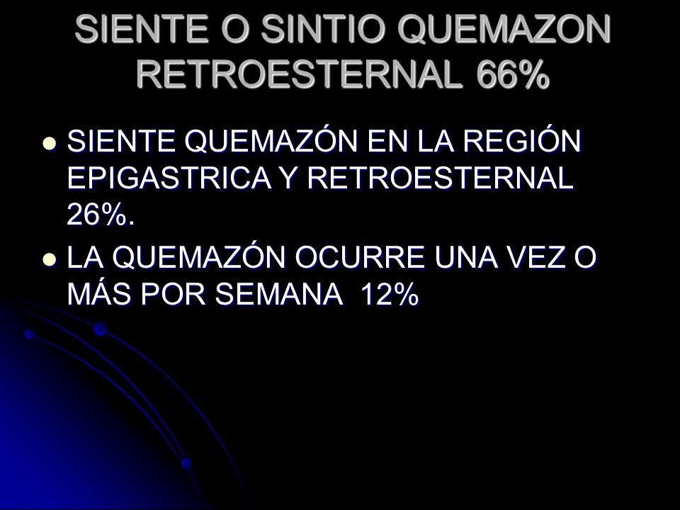 SIENTE O SINTIO QUEMAZON RETROESTERNAL 66% SIENTE QUEMAZÓN EN LA REGIÓN EPIGASTRICA Y RETROESTERNAL 26%. SIENTE QUEMAZÓN EN LA REGIÓN EPIGASTRICA Y RE