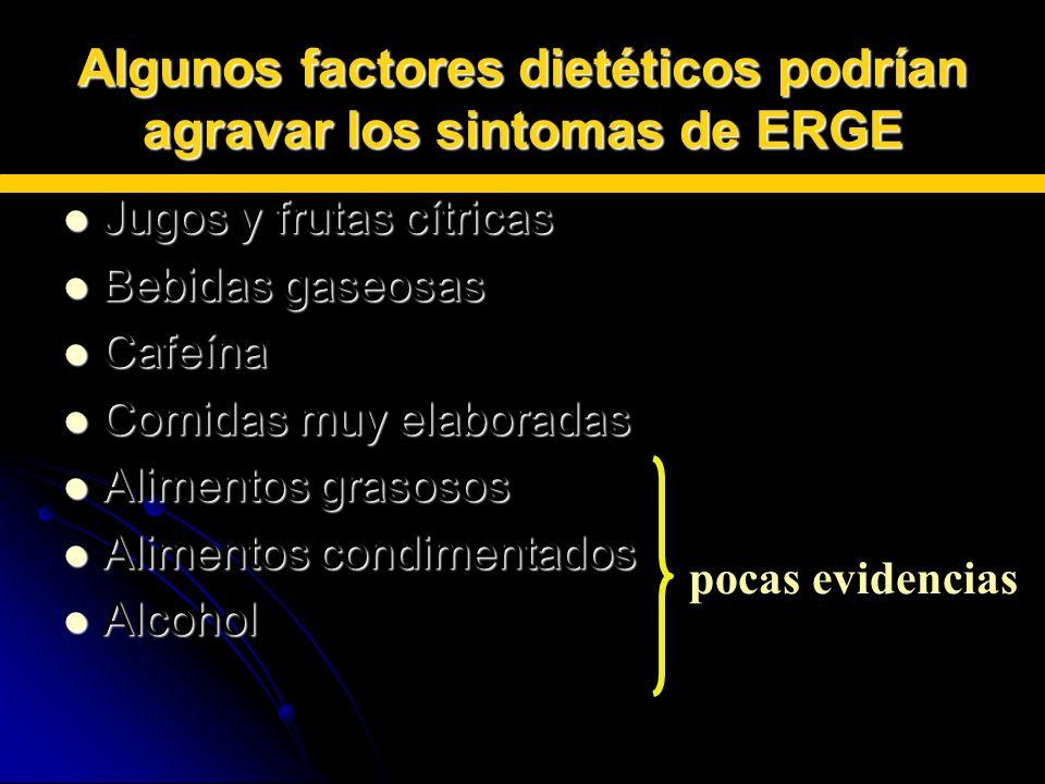 Algunos factores dietéticos podrían agravar los sintomas de ERGE Jugos y frutas cítricas Jugos y frutas cítricas Bebidas gaseosas Bebidas gaseosas Caf