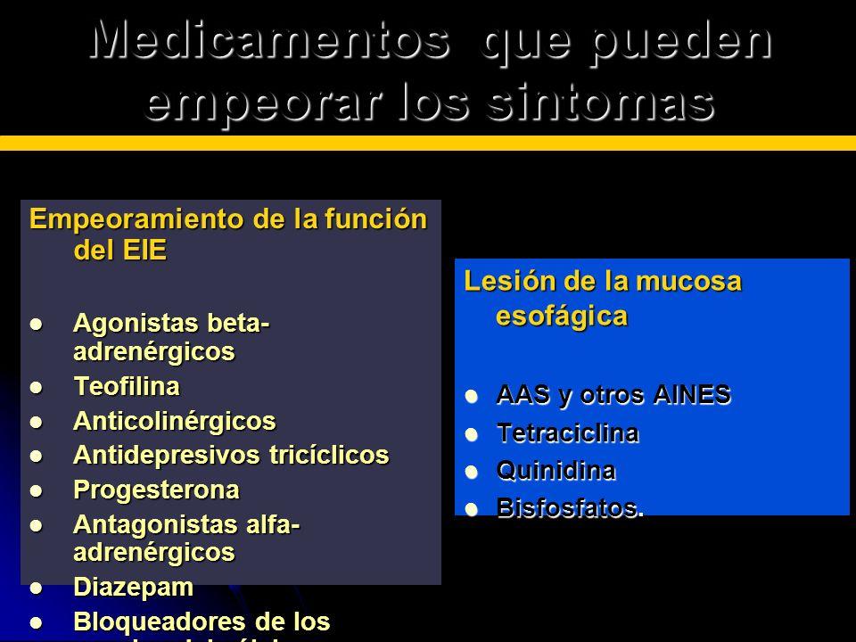 Medicamentos que pueden empeorar los sintomas Empeoramiento de la función del EIE Agonistas beta- adrenérgicos Agonistas beta- adrenérgicos Teofilina