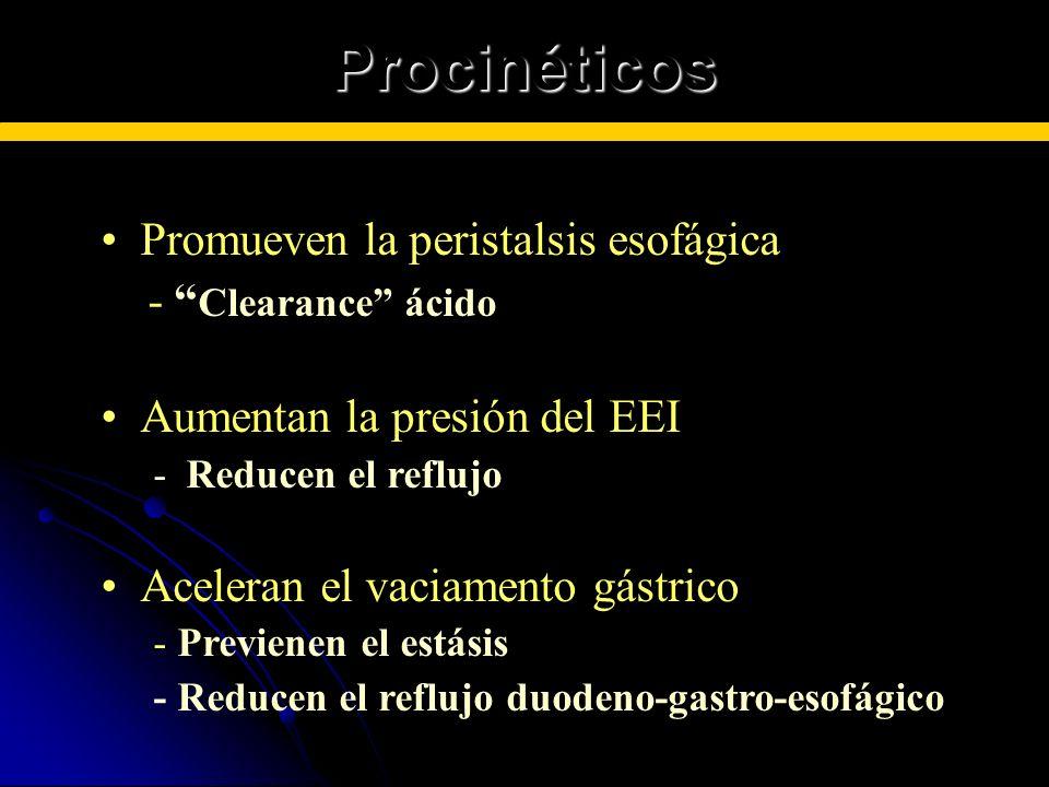 Procinéticos Promueven la peristalsis esofágica - Clearance ácido Aumentan la presión del EEI -Reducen el reflujo Aceleran el vaciamento gástrico - Pr
