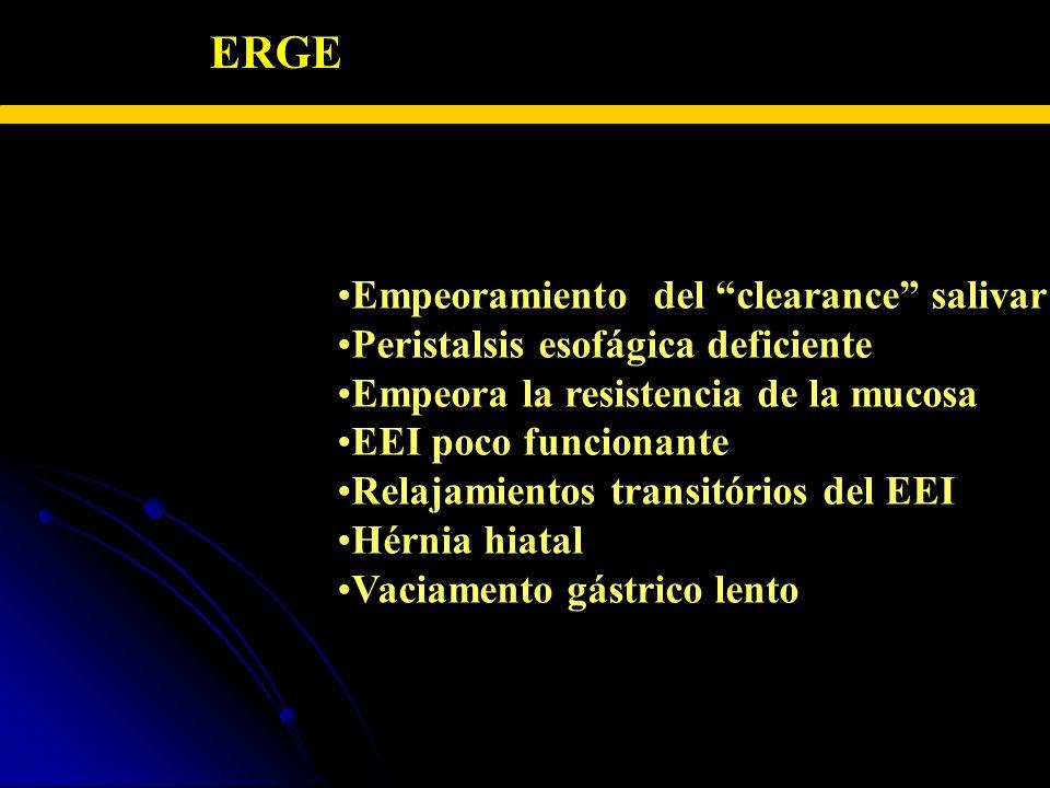 ERGE – FISIOPATOLOGIA Empeoramiento del clearance salivar Peristalsis esofágica deficiente Empeora la resistencia de la mucosa EEI poco funcionante Re