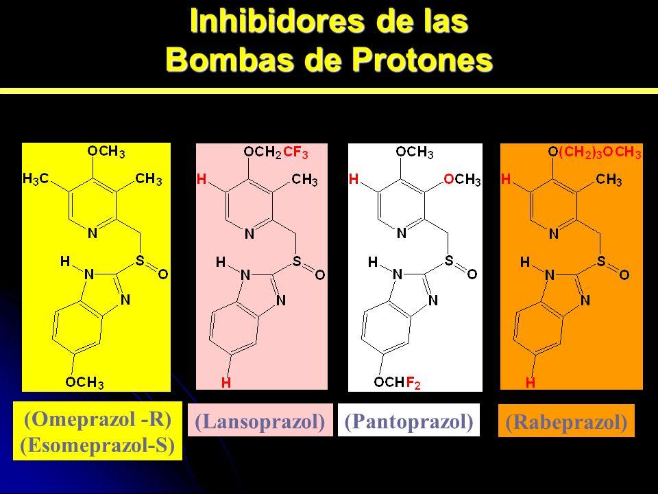 Inhibidores de las Bombas de Protones (Lansoprazol) (Rabeprazol) (Pantoprazol) (Omeprazol -R) (Esomeprazol-S)